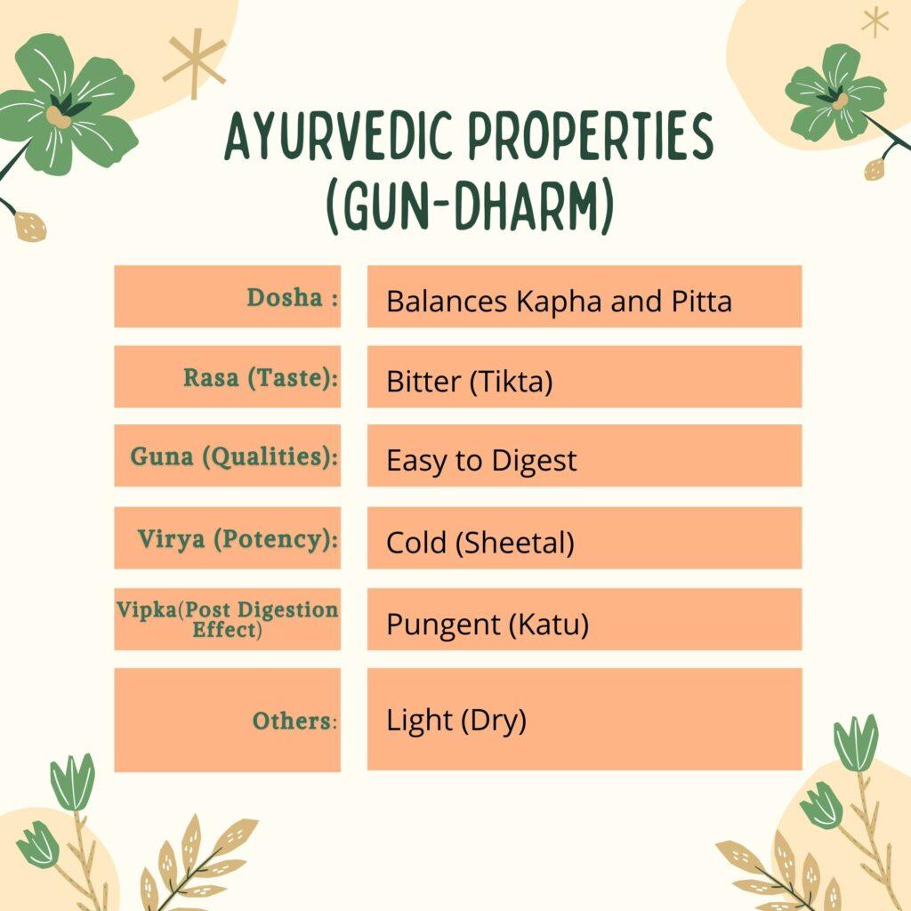 ayurvedic properties of Ashoka (Saraca asoca) Herbal Arcade