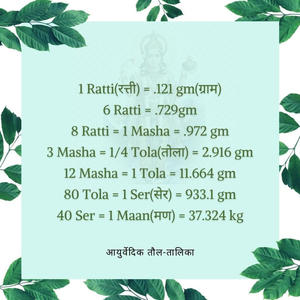 Measurement of Ayurveda | Herbal Arcade