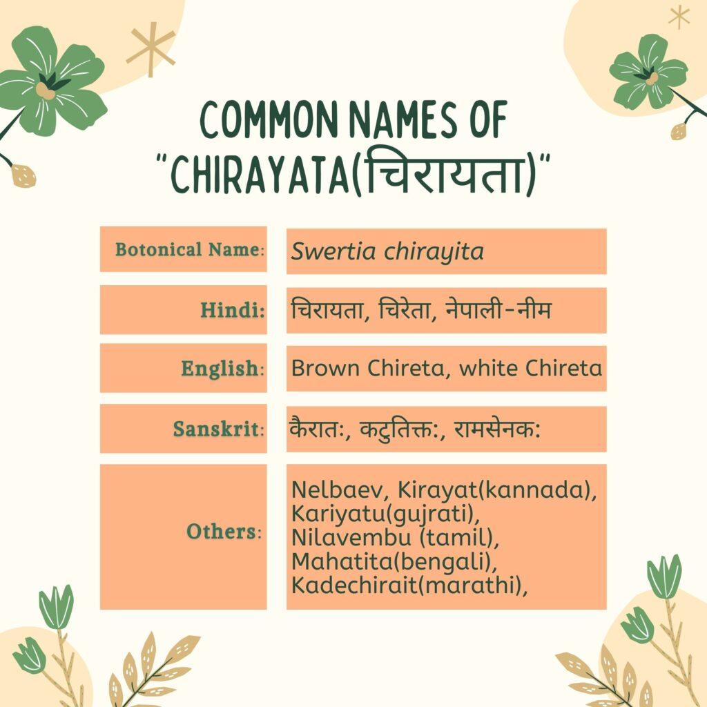 Chirayata Common Names herbal arcade