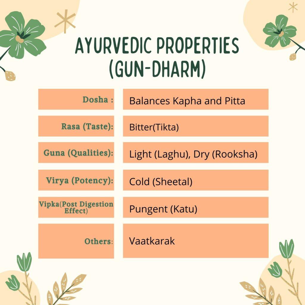 Chirayata (Swertia chirayita) Ayurvedic properties herbal arcade