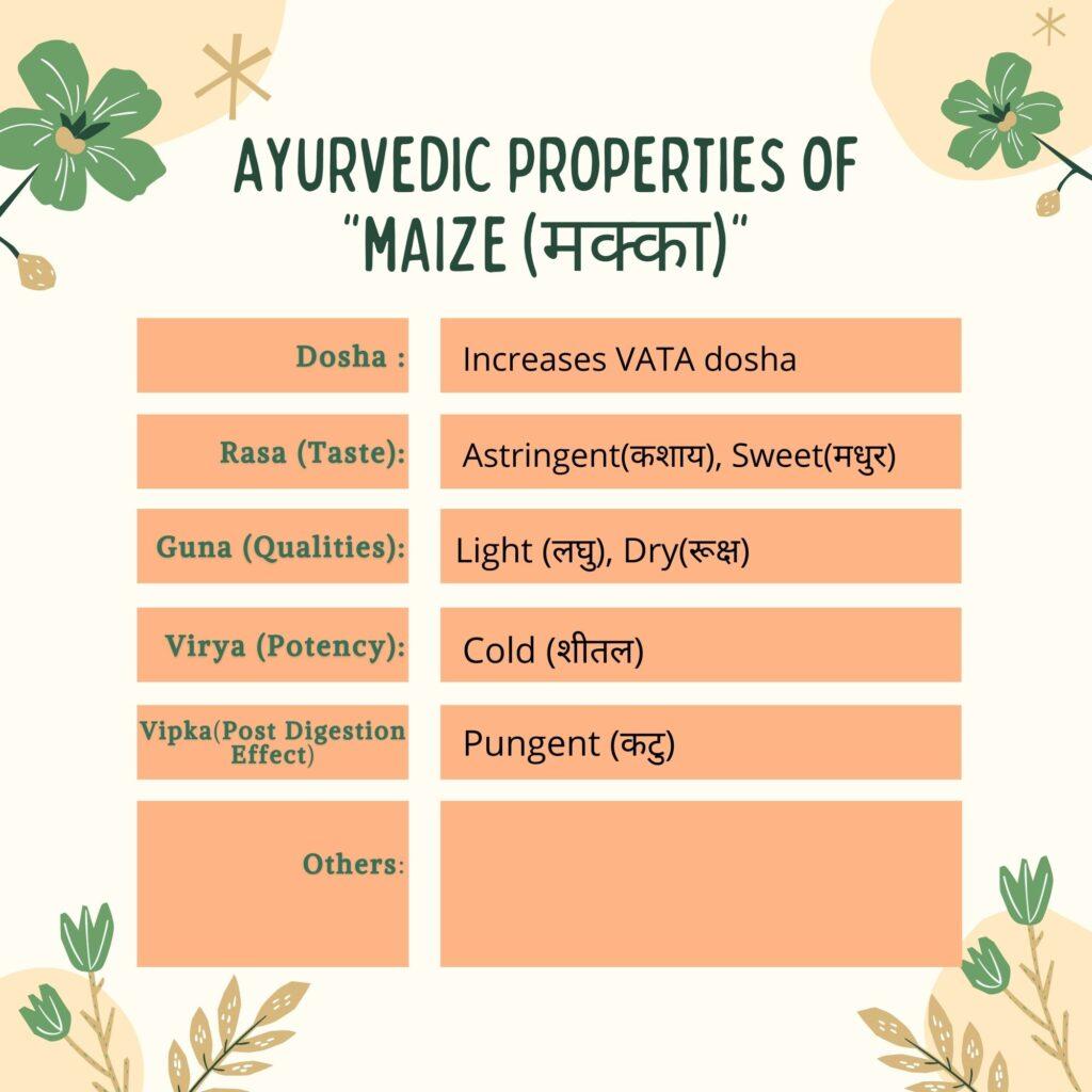 Ayurvedic properties of maize (Herbal Arcade)