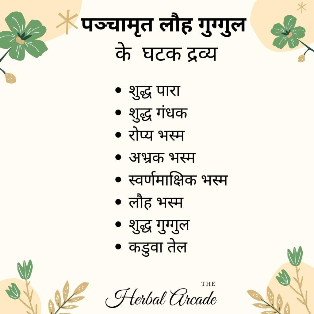 Panchamrit lauh guggul contents herbal arcade