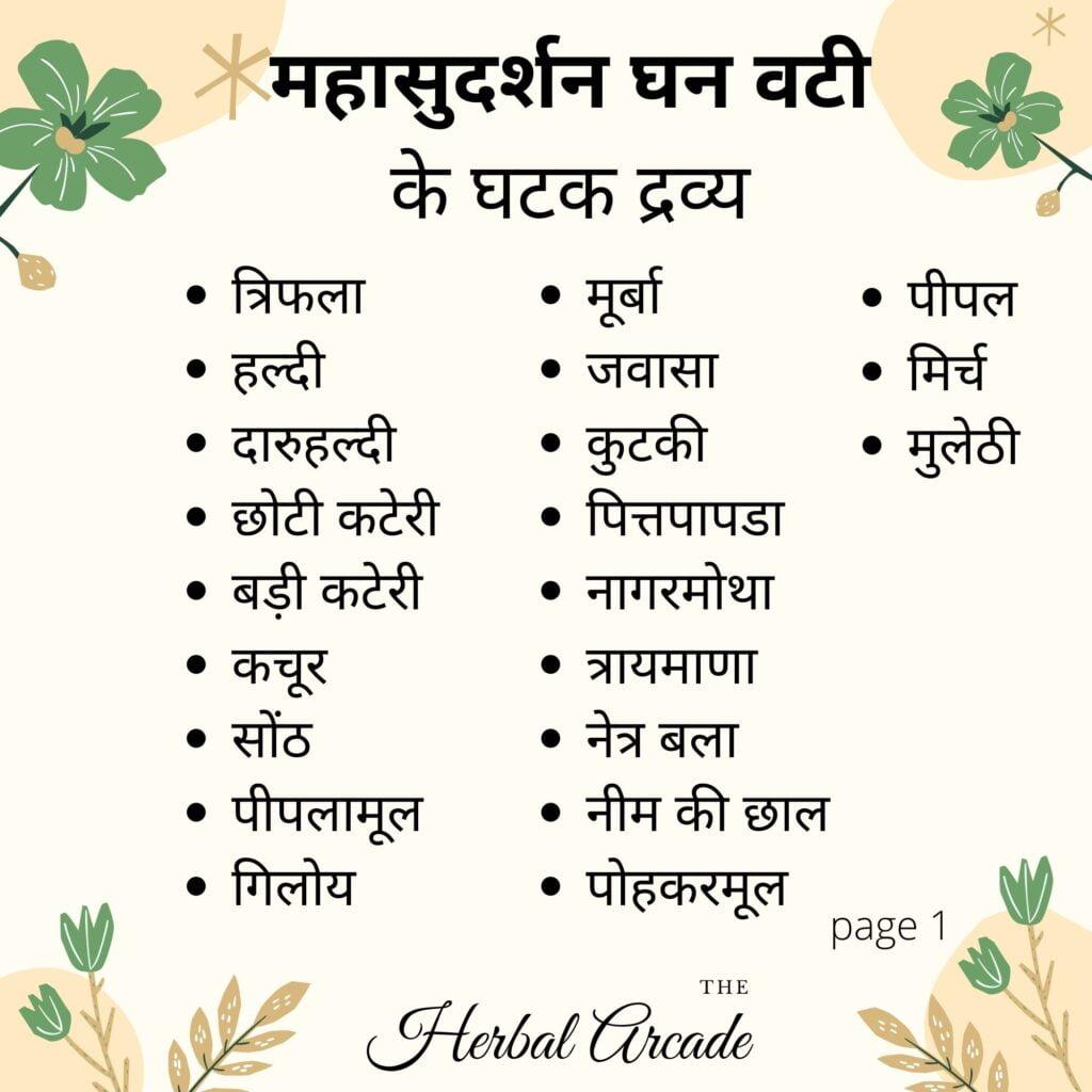 Mahasudarshan ghan vati contents Herbal Arcade